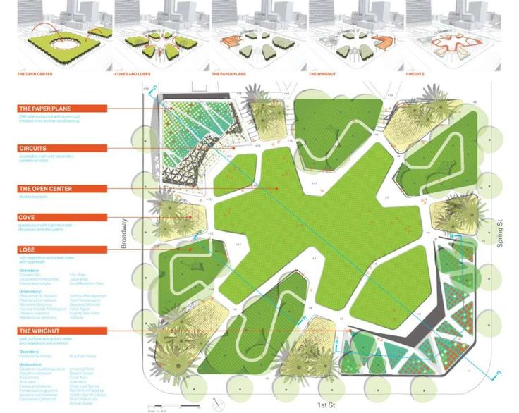 OMA Vies for Victory in Los Angeles' Civic Center Park Competition - Architizer