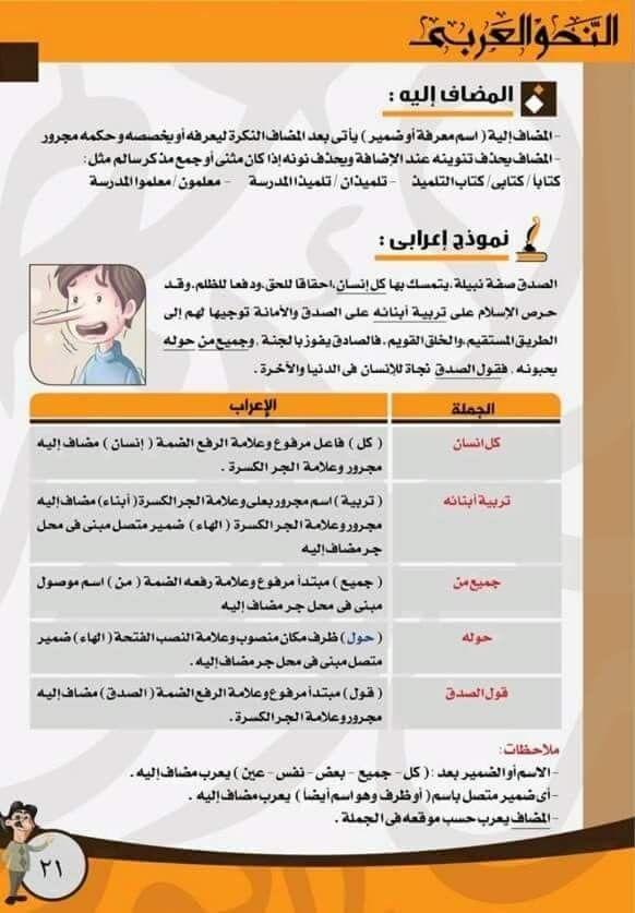 Pin By Isyaka Bukar On Arabic Language Learning Arabic Arabic Language Language