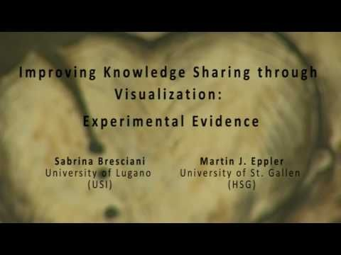 Improving Meetings through Visualization: New Evidence