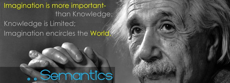 Imagination is more important than Knowledge. Knowledge is Limited; Imagination encircles the World.