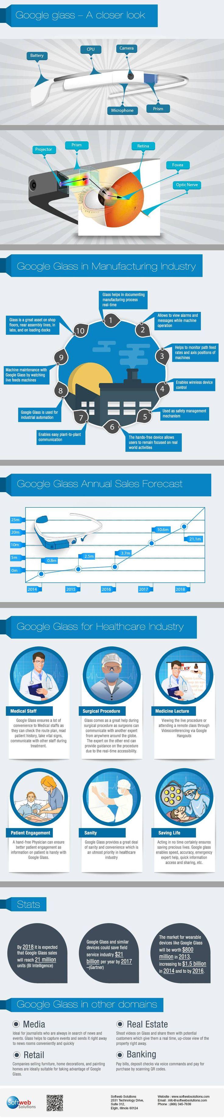 Google Glass - A Closer Look   #infographic #googleglass #WearableTech #Technology