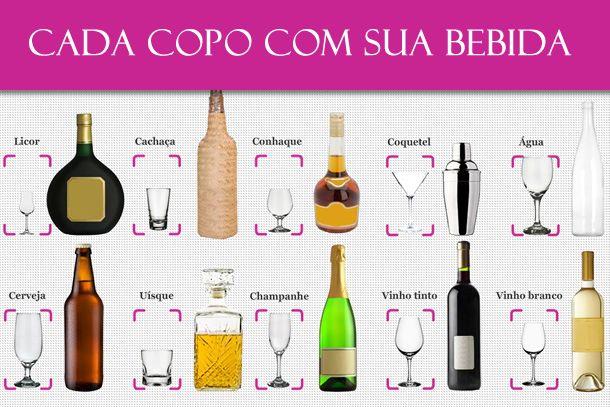 tipos de taças para vinhos, como colocar a mesa, tipo de vinhos e taças, glass of wine