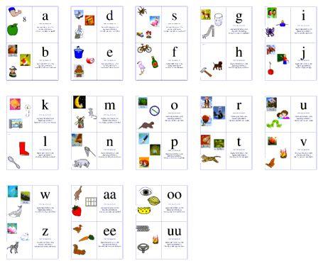 """Op de melodie van """"Zeg ken jij de mosselman' wordt in ieder couplet een letter behandeld. Ik heb bij deze coupletten kaarten gemaakt met de afbeeldingen van de woorden. (Het lied is een idee van juf Linda)"""
