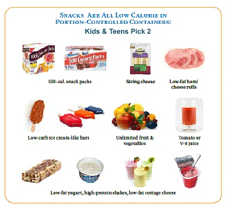 Mar 29,  · Protein requirements vary by age and gender, but a good rule of thumb is that kids need about a half a gram of protein for every pound that they weigh. For example, a pound kid should have.
