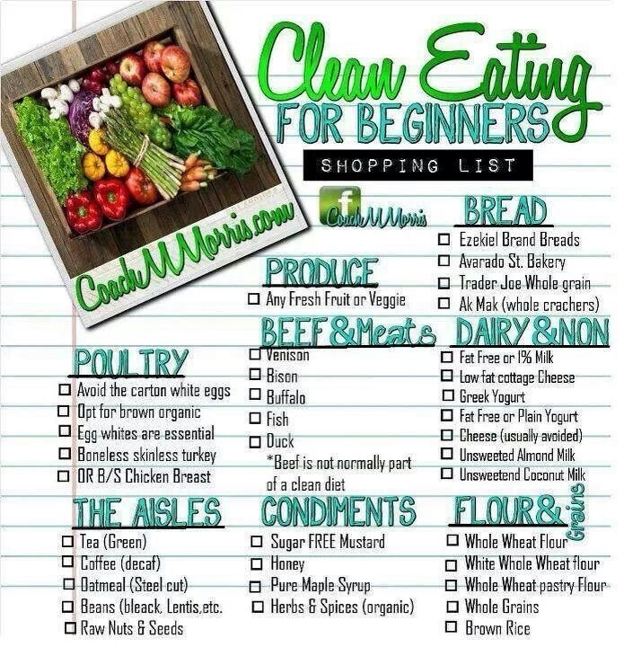 Clean eating grocery list | Healthy eats | Pinterest ...