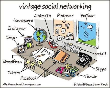 "A real social media rewind: ""Vintage Social Networking"""