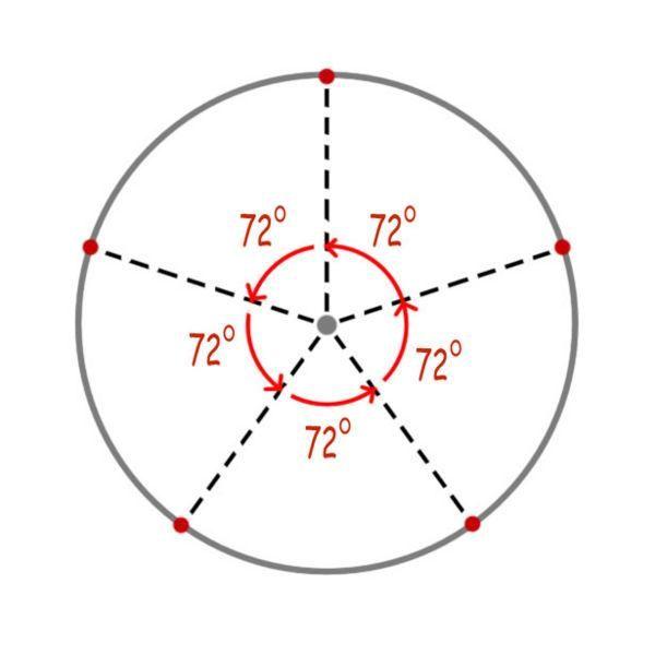 Cómo Dibujar Un Pentágono Perfecto Paso 2 Cómo Dibujar Pentagono Dibujos De Estrellas