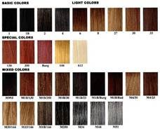 paul mitchell hair color swatches