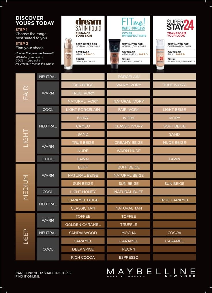 maybelline foundation chart