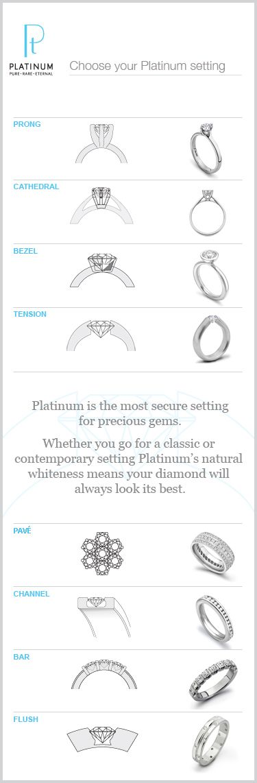 Platinum is the most secure setting for precious gems. Here are some setting types to consider.