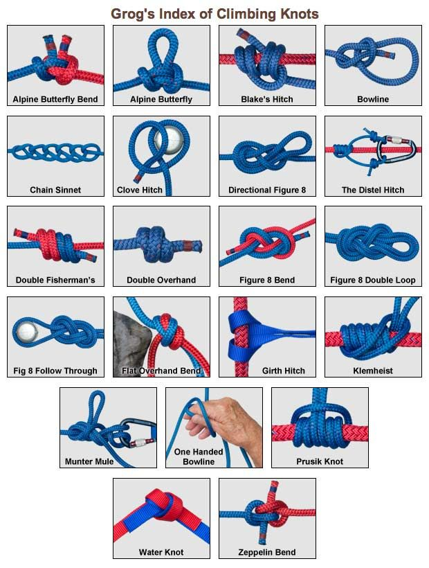 Climbing knots how to tie climbing knots animated for Types of fishing knots