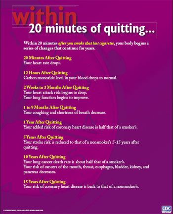 Within 20 minutes after you smoke that last cigarette, your body begins a series of changes:  20 Min After Quitting Your heart rate drops.  12 hours After Quitting Carbon monoxide level in your blood drops to normal. 2 Wks- 3 Mo After Quitting Your heart attack risk begins to drop. Your lung function begins to improve. 1 to 9 Mo After Quitting Your coughing and shortness of breath decrease. 15 yrs after quitting your risk of coronary artery disease is that of a nonsmokers (click link for…