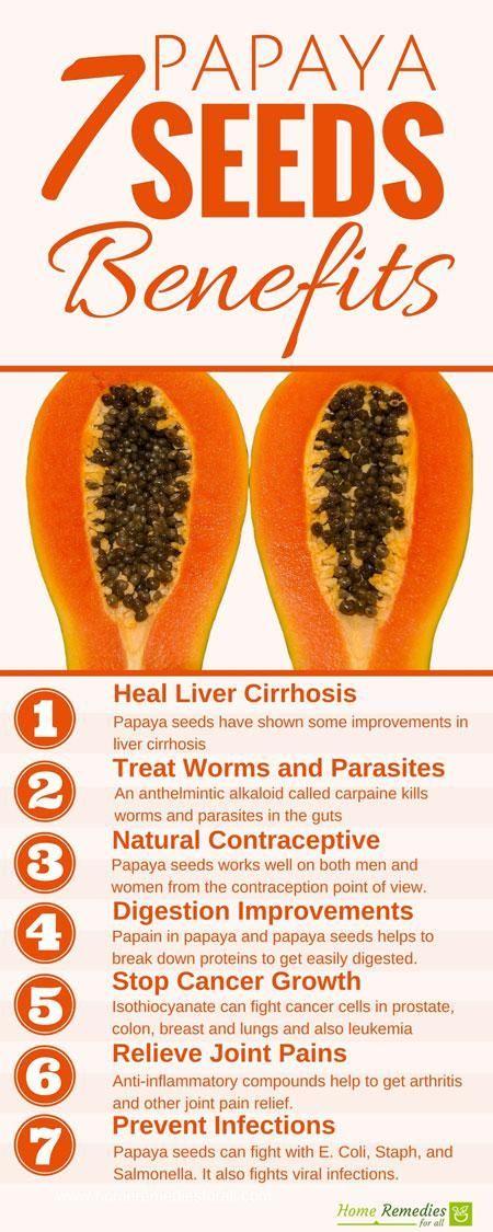papya seeds benefits infographic