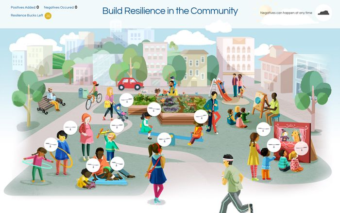 In this interactive feature, you will learn how the choices we make can help children and the community as a whole become more resilient in the face of serious challenges