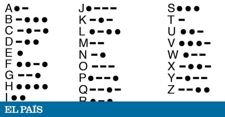 Morse Binario Alfabeto Morse Tipografias Abecedario Alfabeto