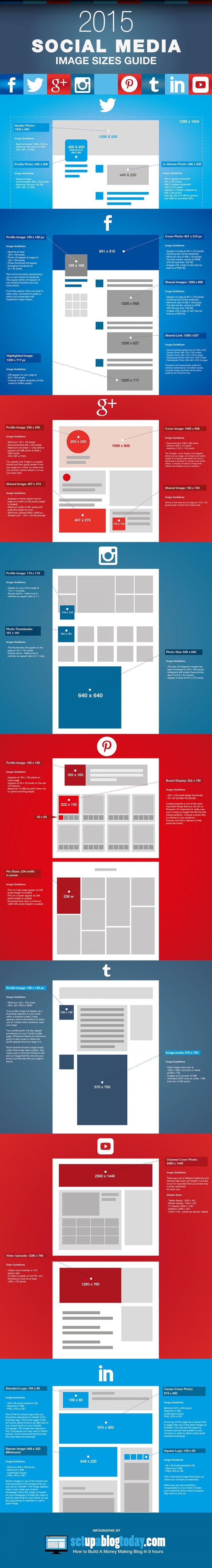 Cheat sheet of Social Media Image Sizes for 2015. #infographic #socialmedia
