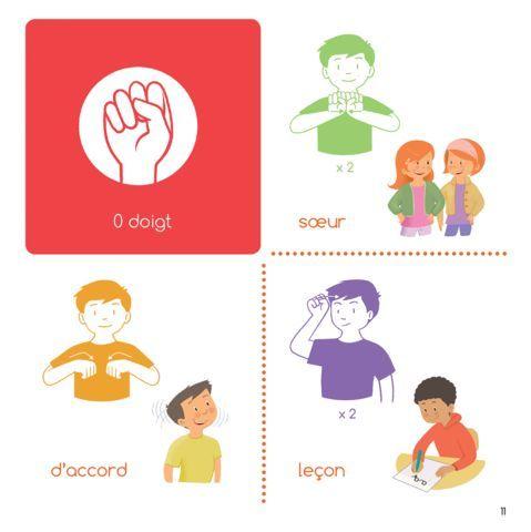 Imagier langue des signes