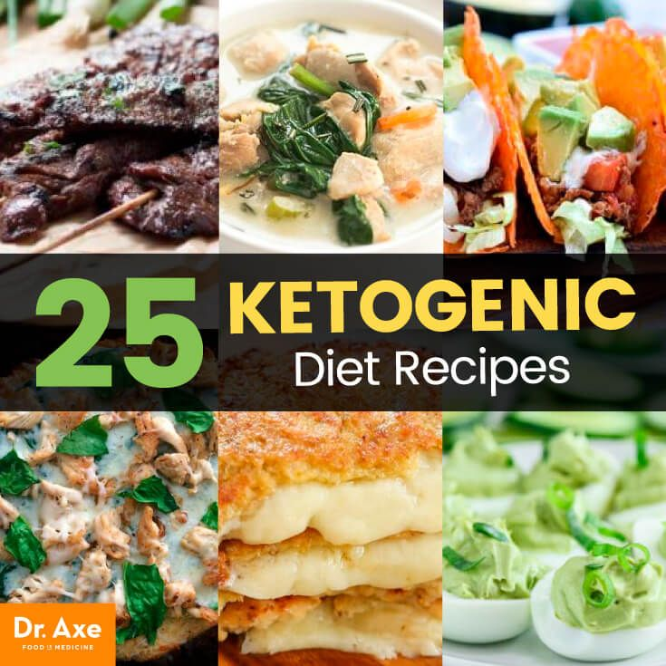 25 Keto Recipes  High in Healthy Fats  Low in Carbs