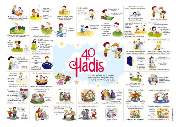 Çocuklar İçin 40 Hadis | Grafikle İslamiyet