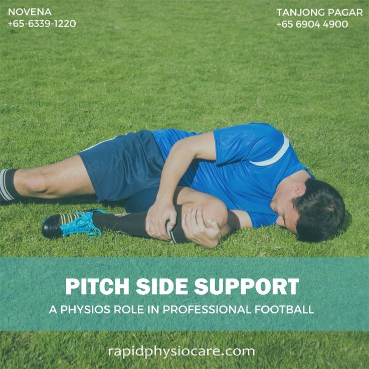 knee physiotherapy Singapore in 2020 Physiotherapy