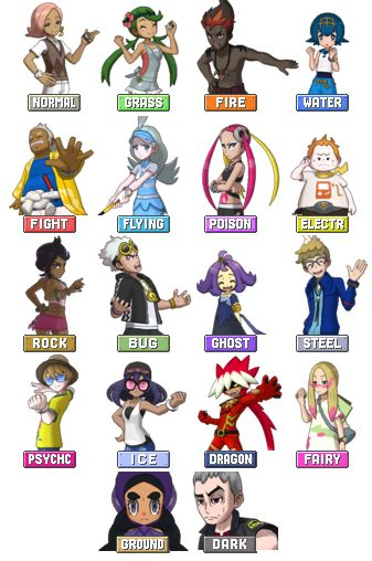 TIL there is a significant trainer for every type in Sun and Moon<<<20th anniversary easter egg!