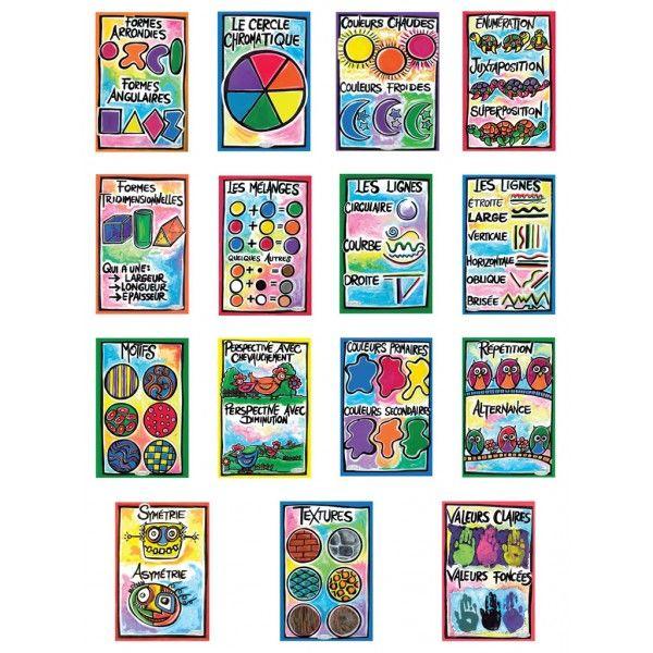 15 Affiches pour les arts plastiques