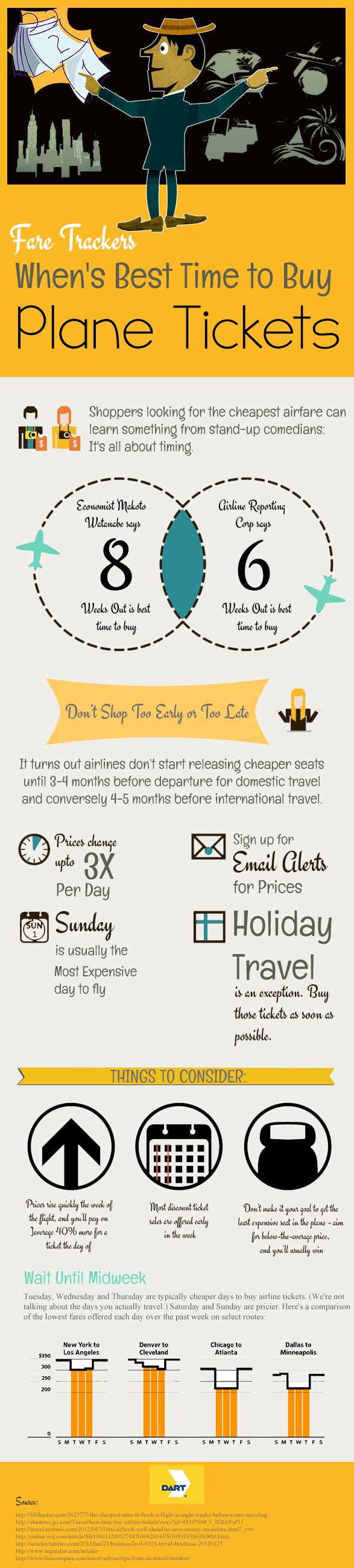When's The Best Time To Buy Plane Tickets [INFOGRAPHIC] #plane#tickets