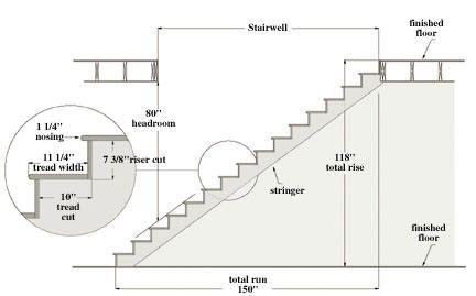 stair treads home building pinterest stair treads paint rh pinterest com