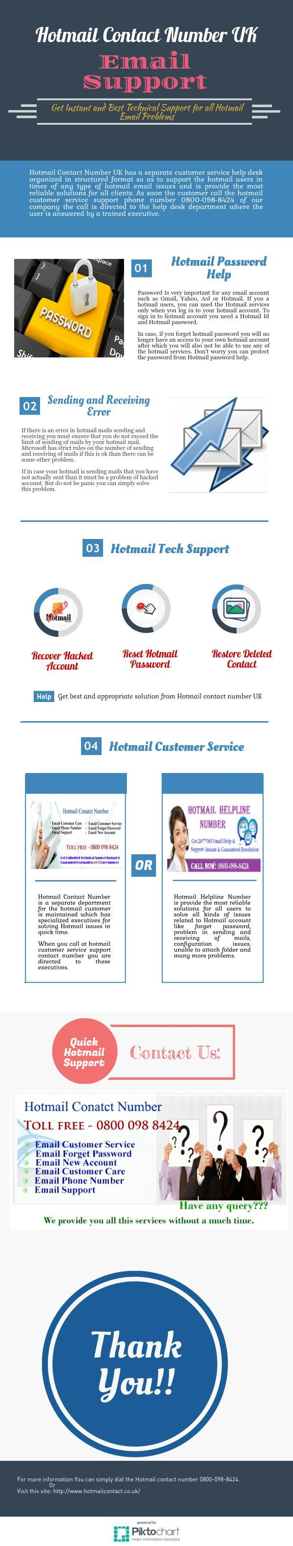 Watch the infographic for instant support for hotmail email problems which is solve your issue in fast time.