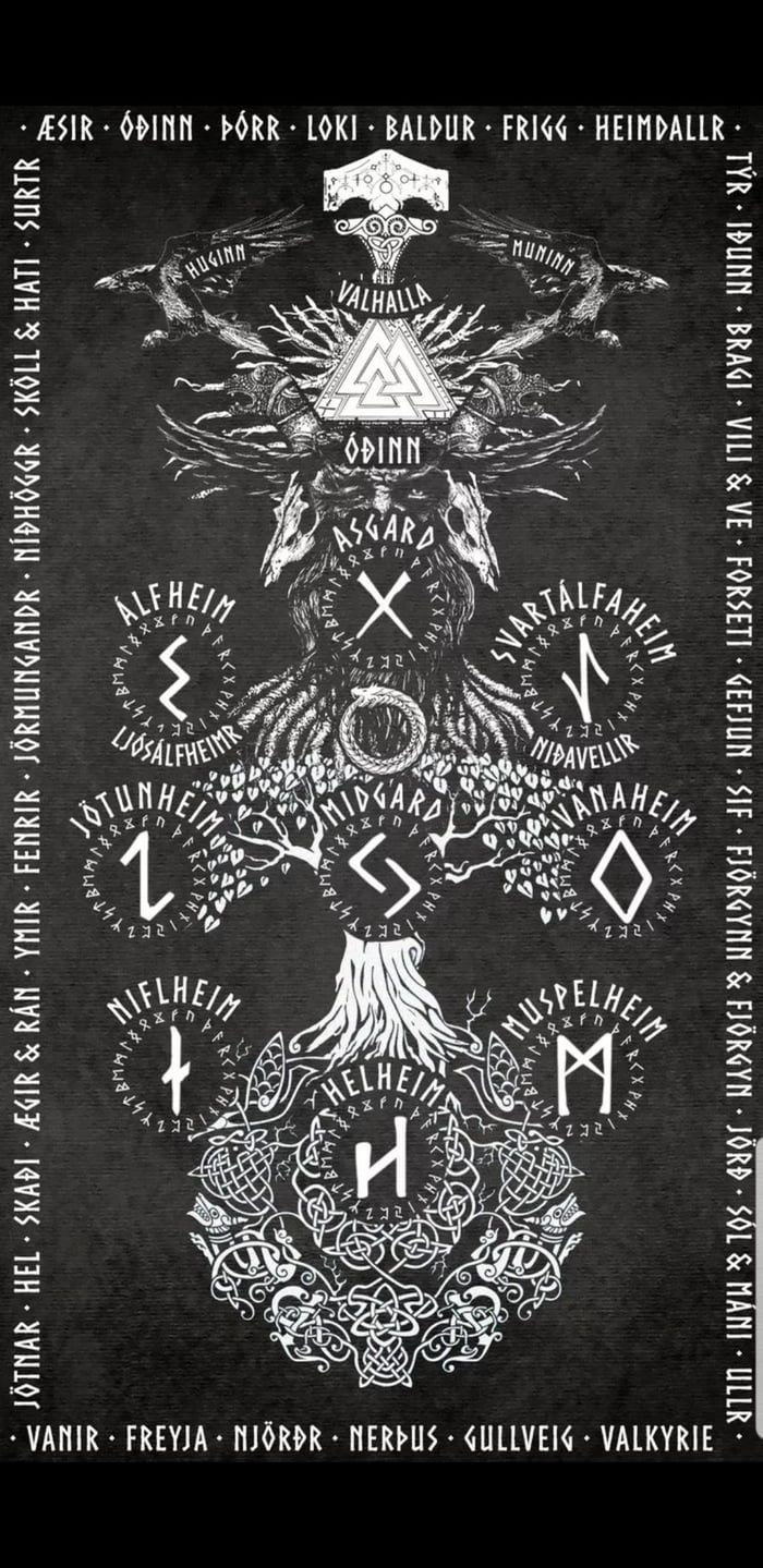 Norse Wallpaper Norse Mythology Tattoo Norse Symbols Norse Runes