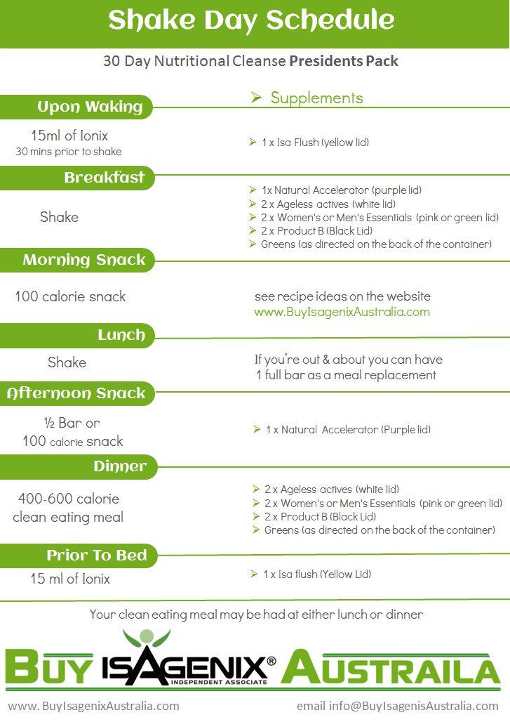 isagenix measurement guide
