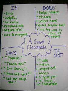 Each child answers at beginning of the year.