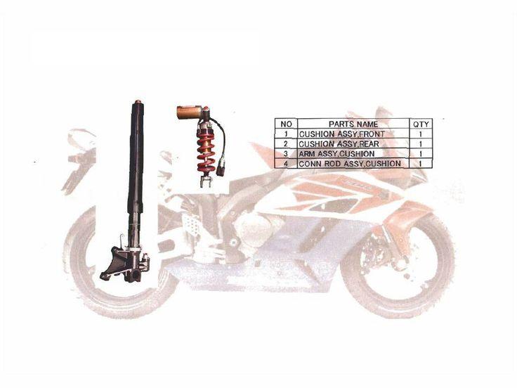 Fireblade Zone - Honda CBR 900 et CBR 1000 RR - Kit HRC 2004-2005