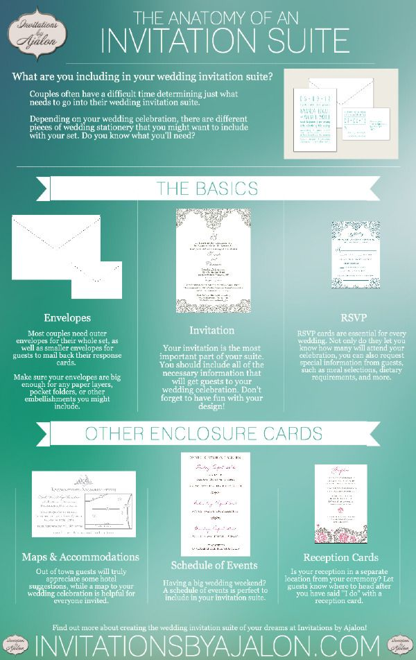 Anatomy of an invitation suite | #infographics made in @Piktochart