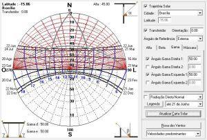 Há algum tempo fiz uma série de artigos explicando como usar a carta solar. No primeiro destes artigos mencionei um programa chamado Analysis Sol-Ar do LabEEE (Laboratório de Eficiência Energética …
