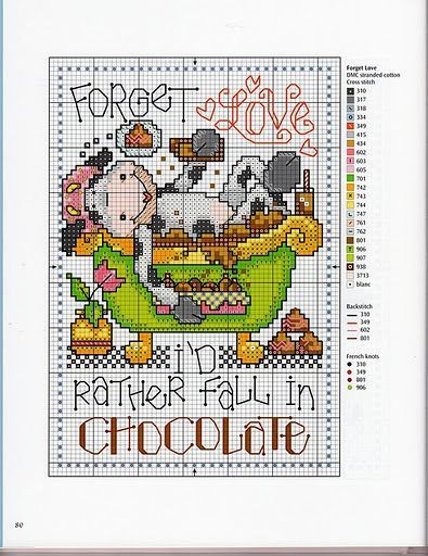 Forget Love rather fall in Chocolate
