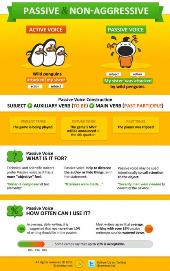 Passive vs. Active voice - Great Infographics for Language ...