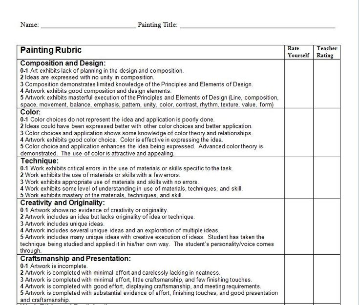 Visual Arts Curriculum: Fine Arts Painting: Rubric To Use With A High