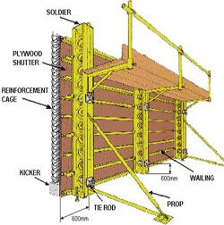 tunnel formwork system - Google Search