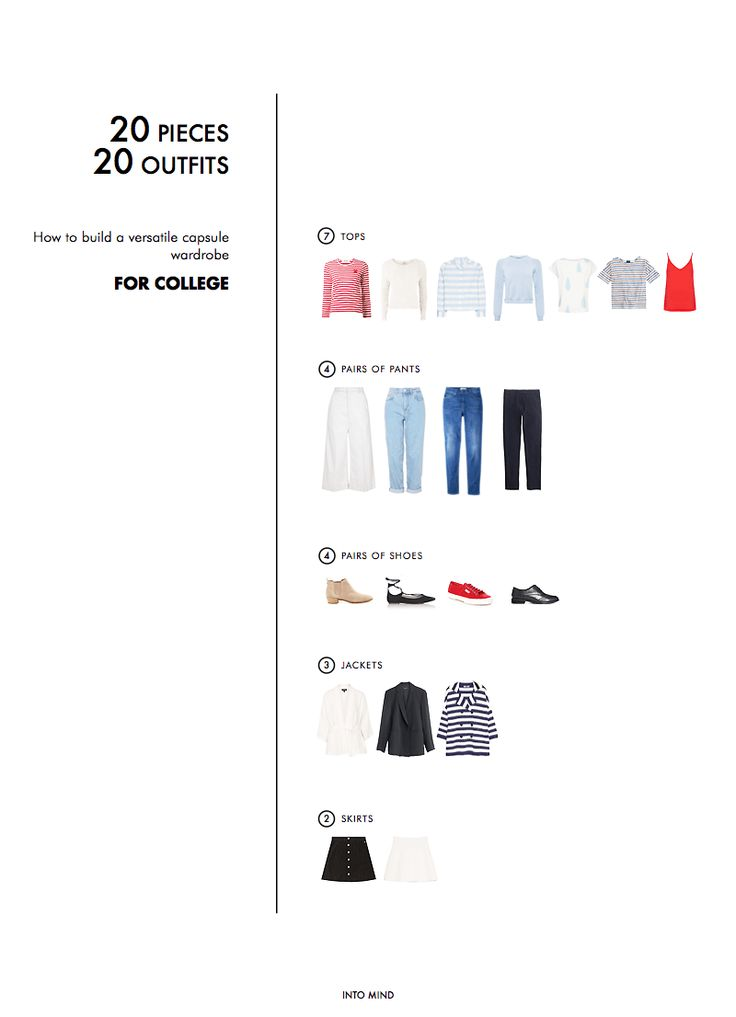 20 Pieces 20 Outfits.   How to build a Capsule Wardrobe for College | INTO MIND