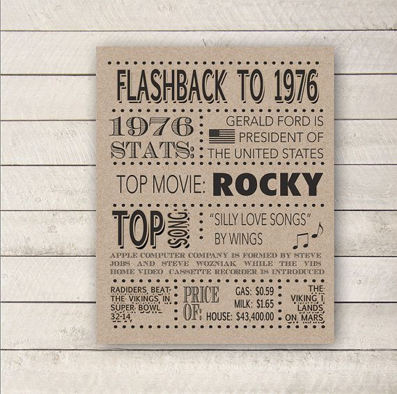 1976 Poster 40th birthday Flashback to 1976 by WhitetailDesigns