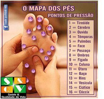 Se você sentir dor ou incômodo no (a):    tireoide, cérebro, ouvido, têmporas, pulmões, seios da face, pescoço, ombros, fígado,...