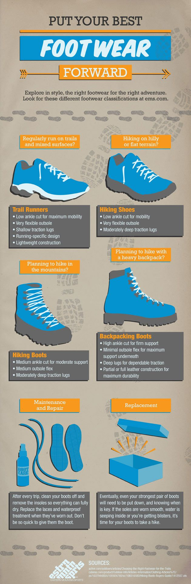 Footwear Style Guide - Put Your Best Footwear Forward