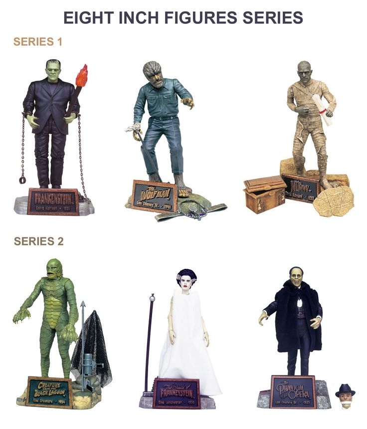 Sideshow Toys Universal Monsters