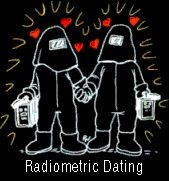 Flaws with carbon dating