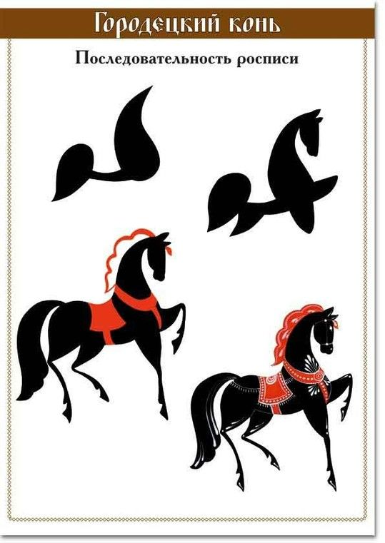 Gorodetsky horse sequence of paintings