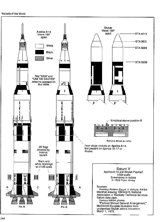 1104 best project apollo images on pinterest spaceships space space crafts space age redstone crossword apollo 11 paper planes technical drawing rockets cutaway malvernweather Images