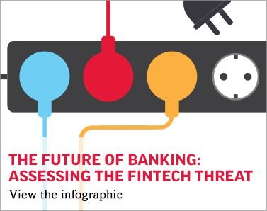 THE FUTURE OF BANKING: ASSESSING THE FINTECH THREAT