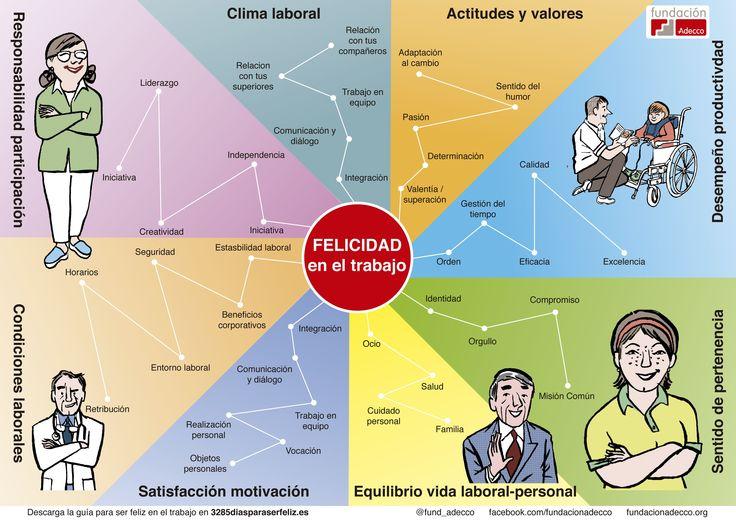 mapafactoresfelicidad-e1426683803667.jpg (3507×2480)