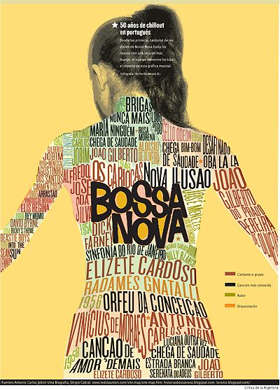 BOSSA NOVA. Written in multiple font and colors on woman's back in profile image.